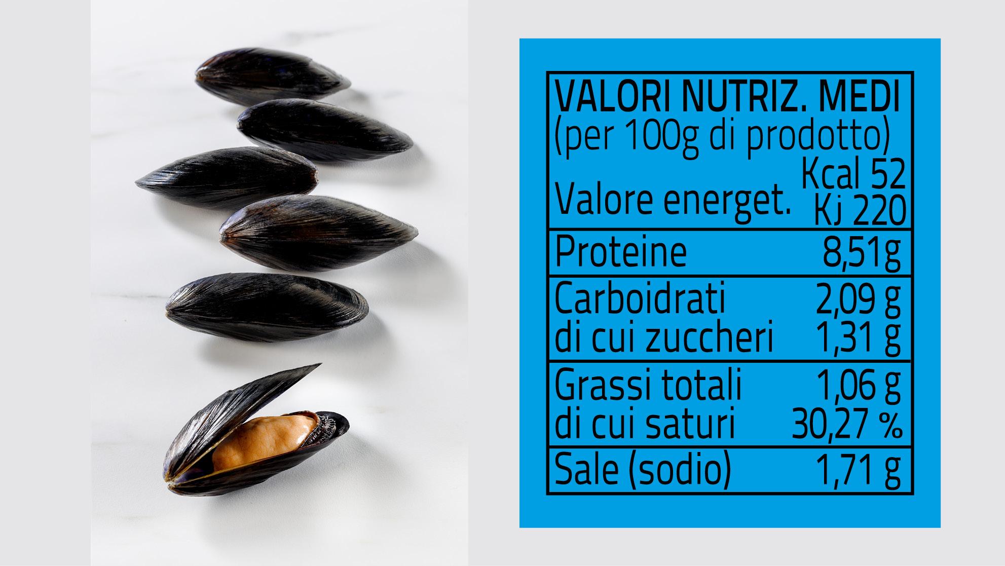 Cozze e non solo: calorie e valori nutrizionali